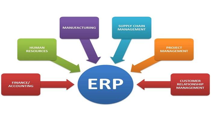 ERP-Graphic