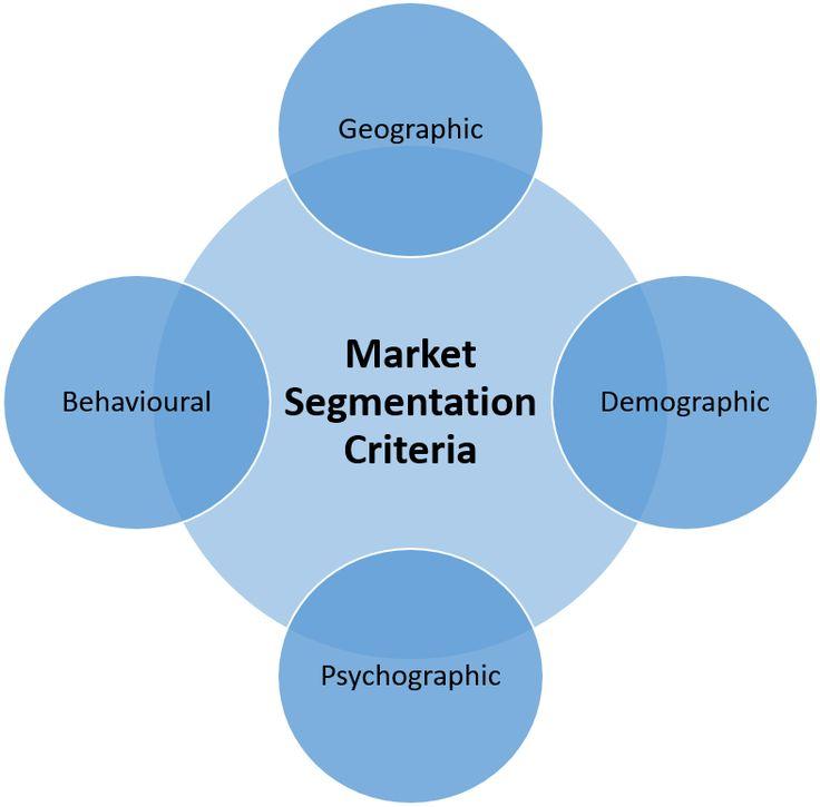 marketing-segments