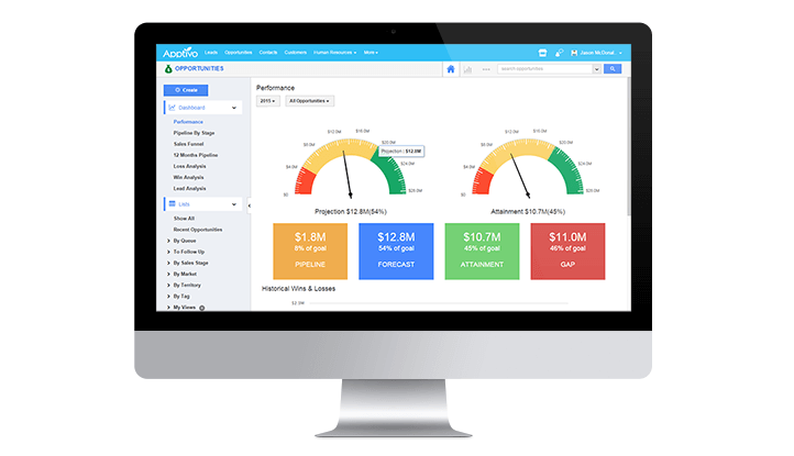 Apptivo is the Best Alternative to Salesboom CRM