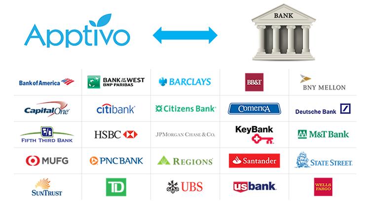 bank accounts integration