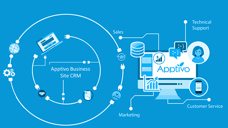 business site crm plugin integration